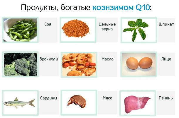 коэнзим