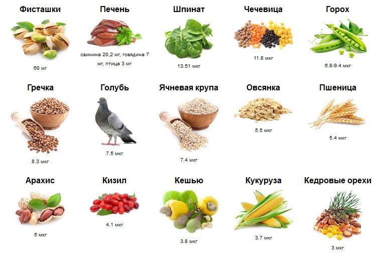 препарат железа